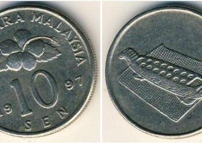 العملة الماليزية الرسمية