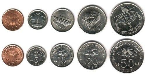 Malaysian-Ringget-Coin